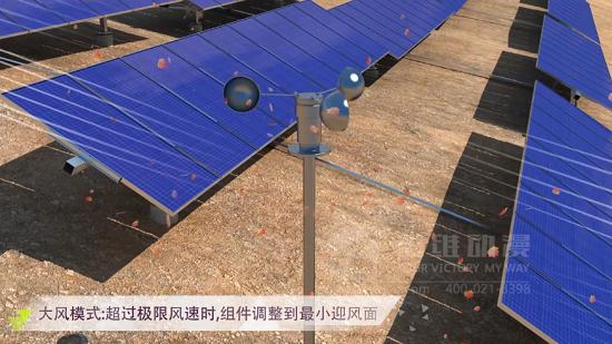 太阳能光伏行业动画