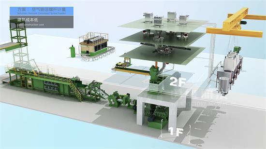 生产工艺三维动画适合哪些行业?