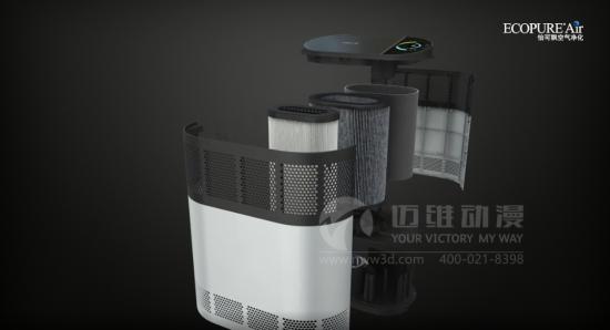三维动画发展的趋势:三维设计产品