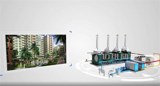 3D显示解决方案,机械动画演示制作
