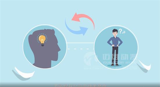 大受欢迎的mg动画广告有哪些特色